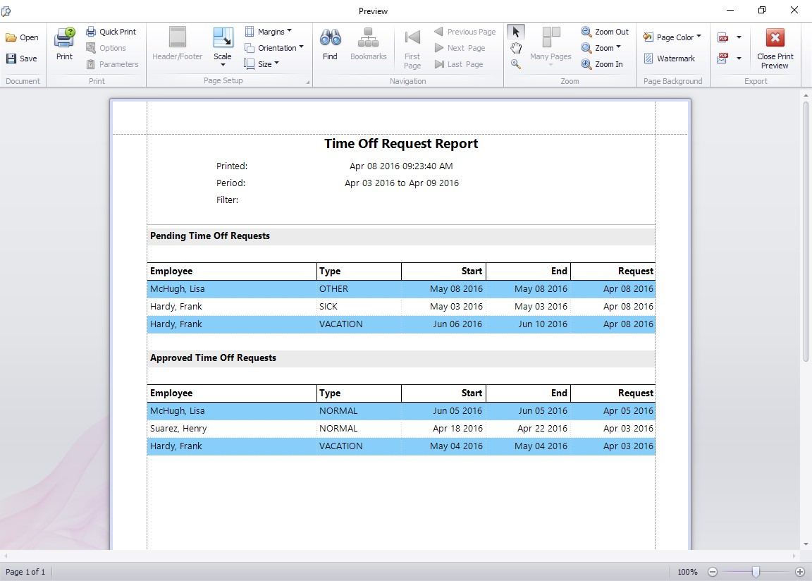 The employee time off request report