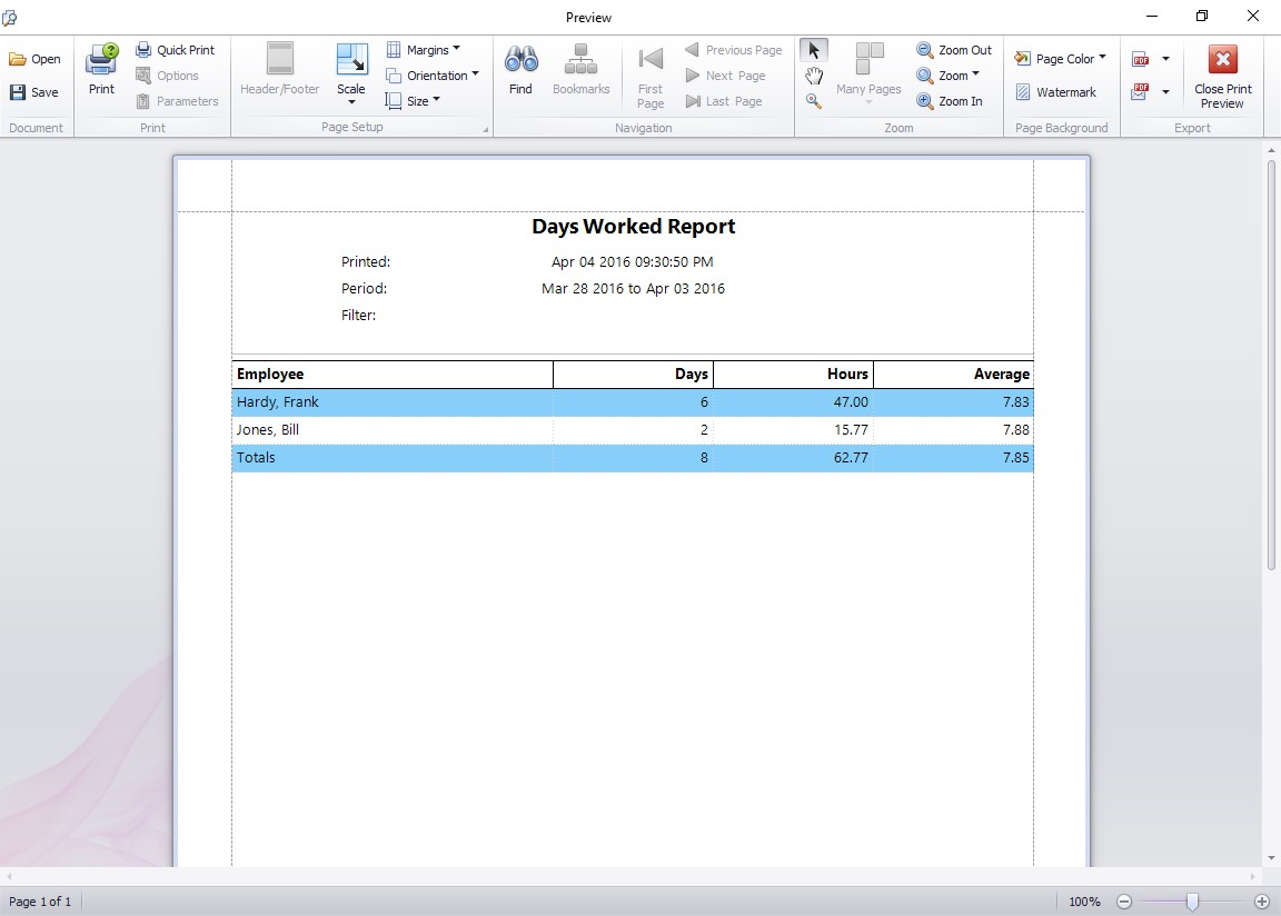 The Days Worked Report