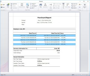 The Punchcard Report