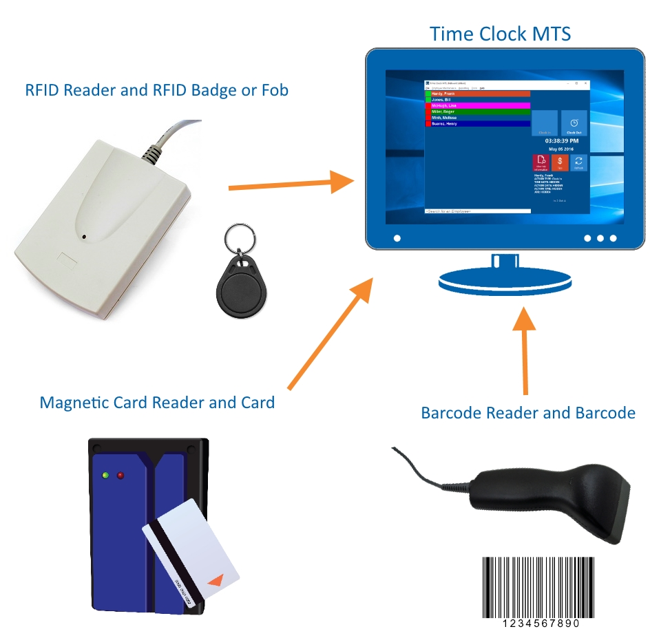 Use the Employee List with Barcode Scanners, Magnetic Card